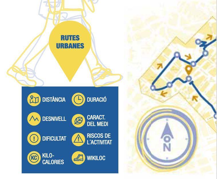 Rutes saludables per Castelldefels per fomentar l'hàbit de caminar